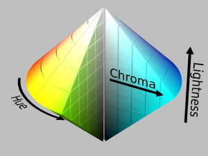 HSL_color_solid_dblcone_chroma_gray