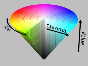 HSV_color_solid_cone_chroma_gray