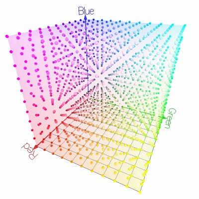 RGBspace