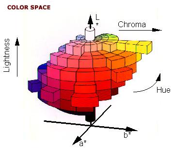 labcolorspace