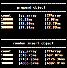 yy_array_time_cost